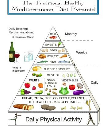 パスタを食べると太る!は大きな誤解。【パルマ大学の論文発表】